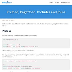 Preload, Eagerload, Includes and Joins - BigBinary Blog