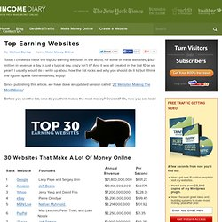 Top Earning Websites | Most Profitable Websites