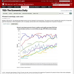 Women's earnings, 1979–2011 : The Economics Daily