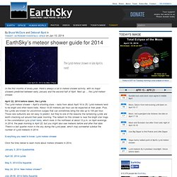 s meteor shower guide for 2011 | Astronomy Essentials