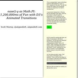ease()-y as Math.PI