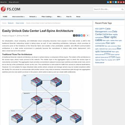 Easily Unlock Data Center Leaf-Spine Architecture - Blog of FS.COM