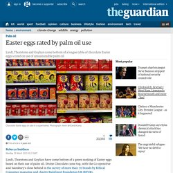 Easter eggs rated by palm oil use