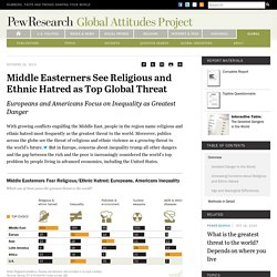Middle Easterners See Religious and Ethnic Hatred as Top Global Threat