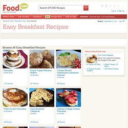 Popular Simple / Breakfast Recipes