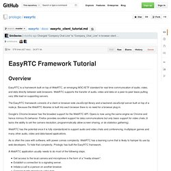 easyrtc/docs/easyrtc_client_tutorial.md at master · priologic/easyrtc