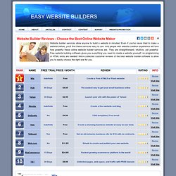 Easy Website Builders - Reviews of the Best Website Builder Software