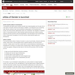 eAtlas of Gender is launched