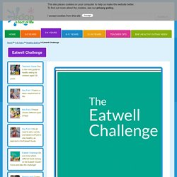 Eatwell Challenge