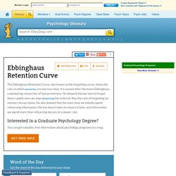 Ebbinghaus Retention Curve definition