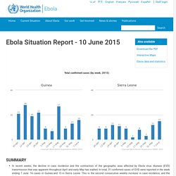 Ebola Situation Report - 10 June 2015