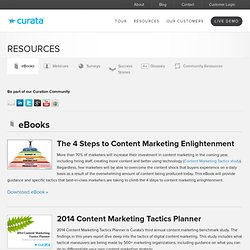 eBooks - Resources