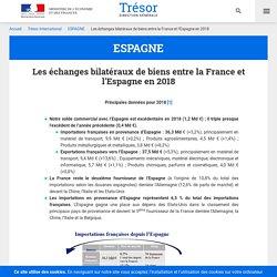 Les échanges bilatéraux de biens entre la France et l'Espagne en 2018 - ESPAGNE