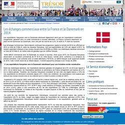 Les échanges commerciaux entre la France et le Danemark en 2014