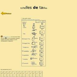 Echelles de tailles - Woody's Wild Web Page