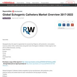 Global Echogenic Catheters Market Overview 2017-2022 - ReportsWeb