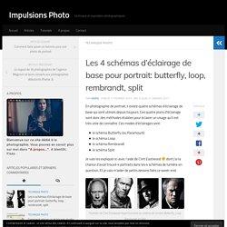 Les 4 schémas d'éclairage de base pour portrait: butterfly, loop, rembrandt, split - Impulsions Photo