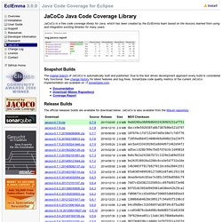 EclEmma - JaCoCo Java Code Coverage Library
