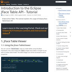 Eclipse JFace Table
