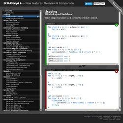 ECMAScript 6: New Features: Overview and Comparison