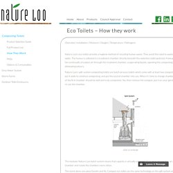 Zoe 9- Eco Toilets - How they Work - Nature Loo