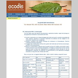 Produits non alimentaires, bois, papier, etc.