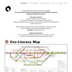 Ecoliteracy Tube Map - EcoLabs