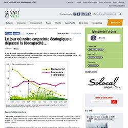 Le jour où notre empreinte écologique a dépassé la biocapacité...