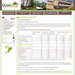 Ouateco - Fabricant Français de Ouate de Cellulose (isolant écologique) pour le Developpement Durable