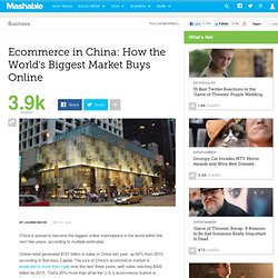 Ecommerce in China: How the World's Biggest Market Buys Online