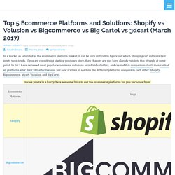Top 5 Ecommerce Platforms Reviewed: Which Is The Best?