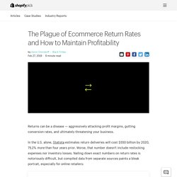 The Plague of Ecommerce Return Rates and How to Maintain Profitability