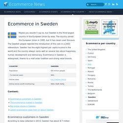 Ecommerce in Sweden
