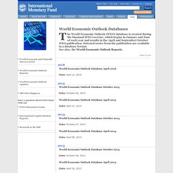 IMF World Economic Outlook Database List