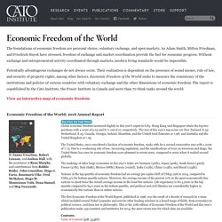 Economic Freedom of the World