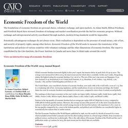 CATO Economic Freedom of the World