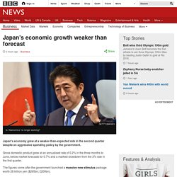 Japan's economic growth weaker than forecast