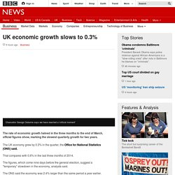 UK economic growth slows to 0.3% - BBC News