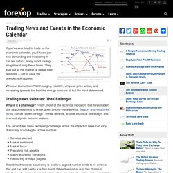 Trading News and Events in the Economic Calendar - Forex Opportunities