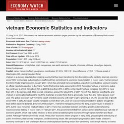 vietnam Economic Statistics, vietnam Economic Indicators for the Year 2015