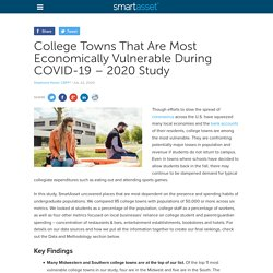 10 College Towns That Are Most Vulnerable During the Pandemic