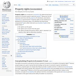 Property rights (economics)