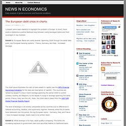 News N Economics: The European debt crisis in charts