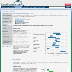 Economics of renewable energy power plants
