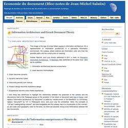 Economie du document (Bloc-notes de Jean-Michel Salaün)