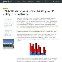 100 MWh d'économie d'électricité pour 30 collèges de la Drôme - Green IT