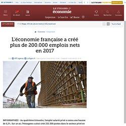 2017 : L'économie française a créé plus de 200.000 emplois nets