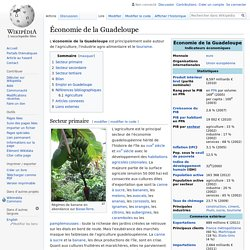 Économie de la Guadeloupe