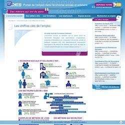 Portail Emploi Economie Sociale Solidaire - Les chiffres clés de l'emploi