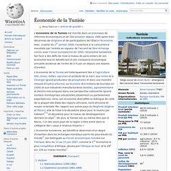 Économie de la Tunisie